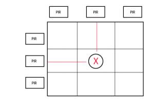 Grid1Object