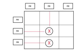 Grid2Object