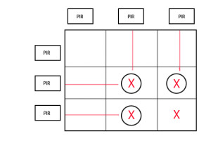 Grid3Object