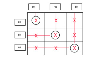 GridDiagObject