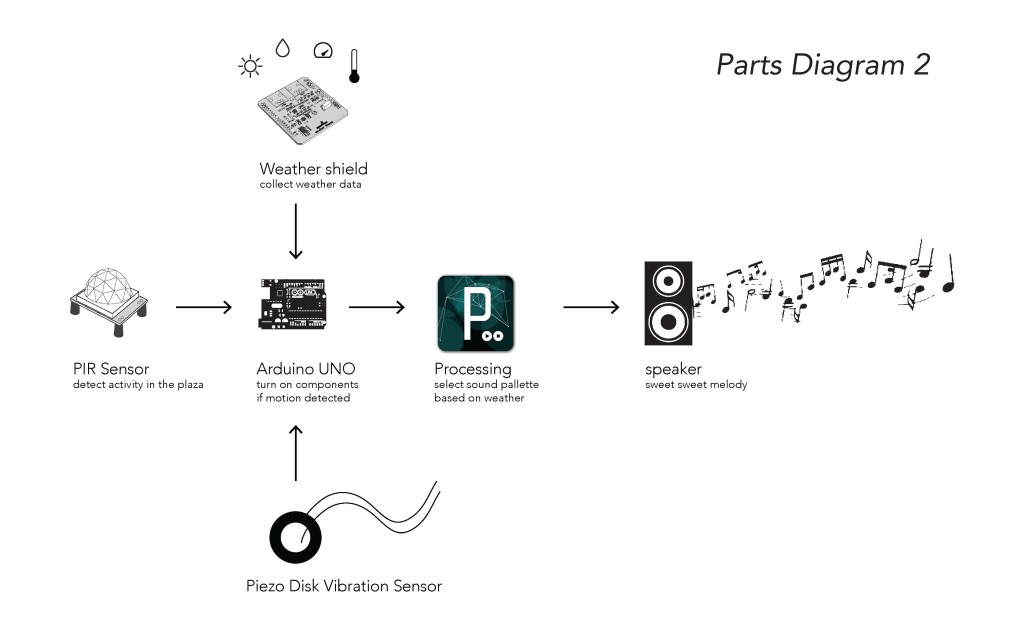Parts Diagram 2